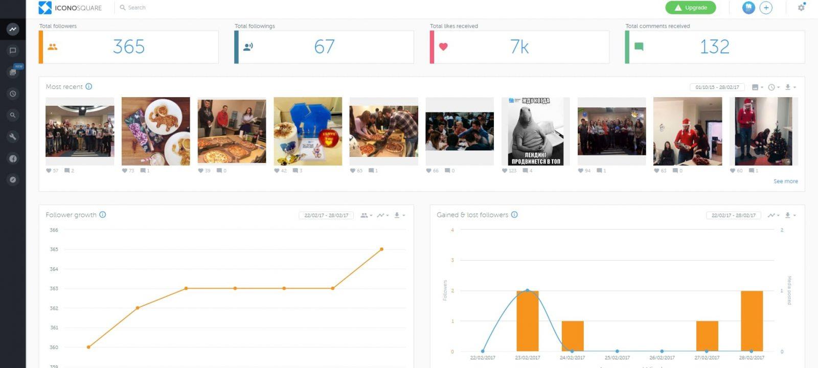 25 сервисов для сбора статистики в Инстаграм