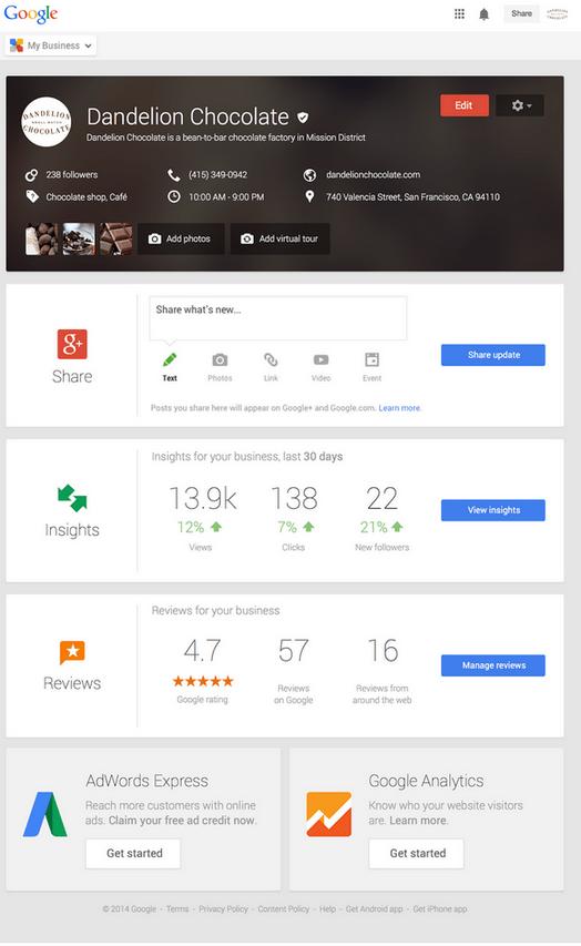 Что от Google – малому и среднему бизнесу?