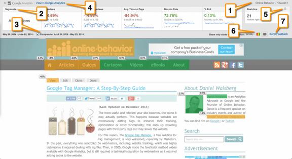 Новое расширение Google для Chrome – аналитика страниц в вашем распоряжении